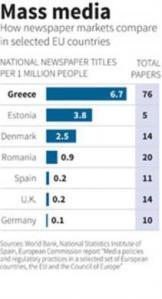 GREECE-MEDIA T