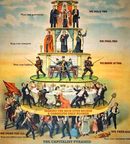 pyramid-of-capitalism-19thcentury