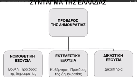 syntagmatiselladas