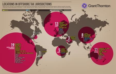 Η παγκόσμια γεωγραφία των φορολογικών παραδείσων.