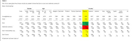 europeanattitudesresults